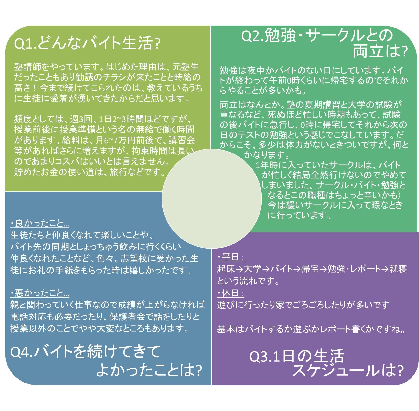 インタビュー記事3-バイト.jpg
